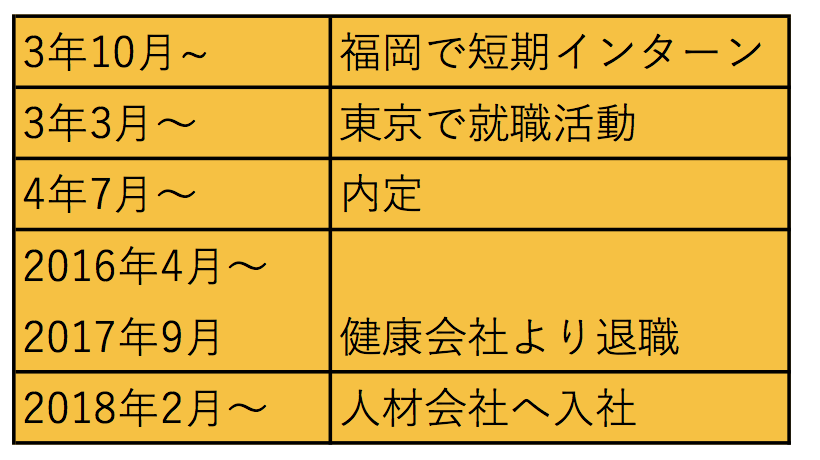 スクリーンショット 2018-02-06 19.20.01